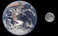 Earth-Moon Size Comparison - The Moon has approximately 1/4 Earth's diameter, 1/50 Earth's volume, 1/80 Earth's mass and 1/6 Earth's gravity at surface.