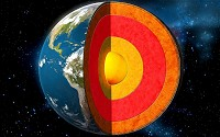 Structure of the Earth - The section at the center is the Inner Core (solid, iron-nickel composition, 1250 km).